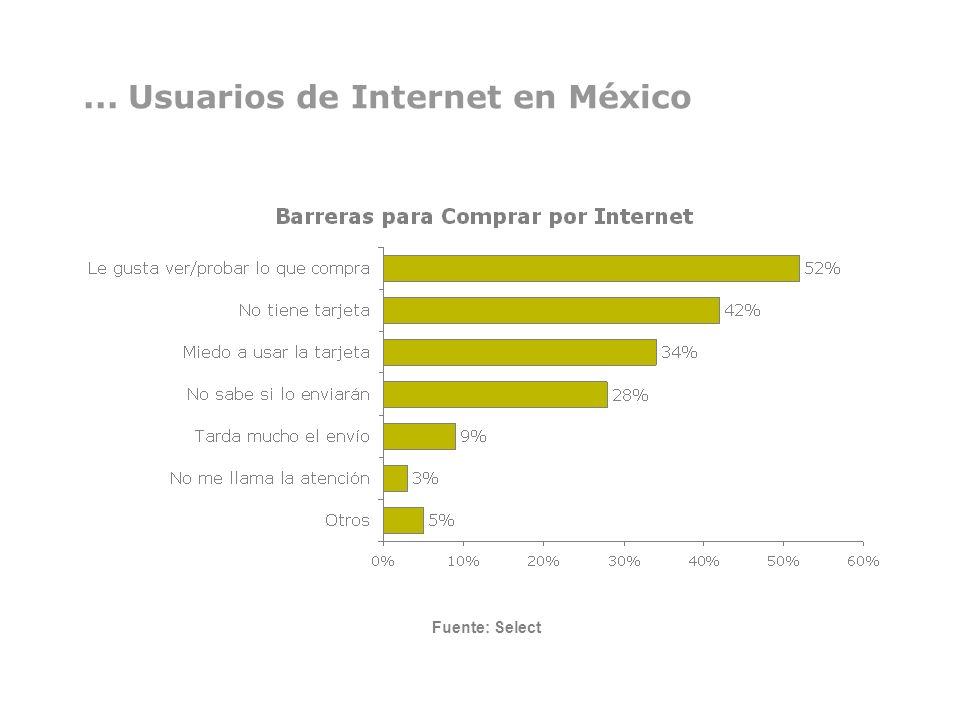 ... Usuarios de Internet en México