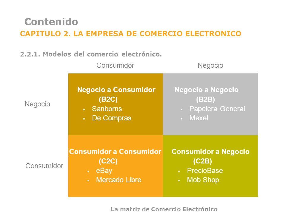 La matriz de Comercio Electrónico