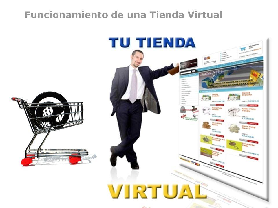Funcionamiento de una Tienda Virtual