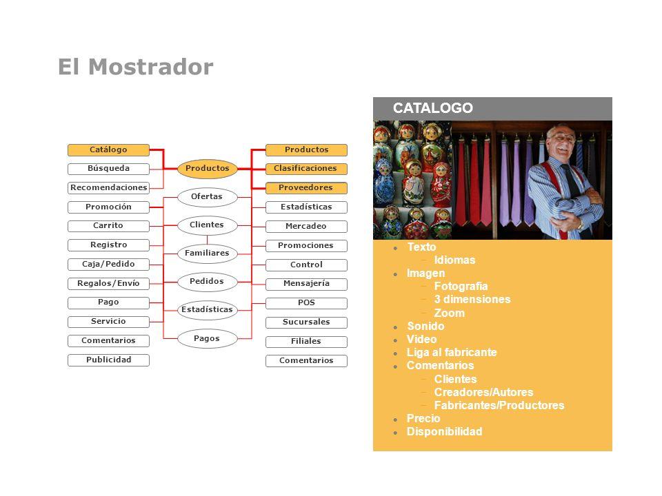 El Mostrador CATALOGO Texto Idiomas Imagen Fotografía 3 dimensiones