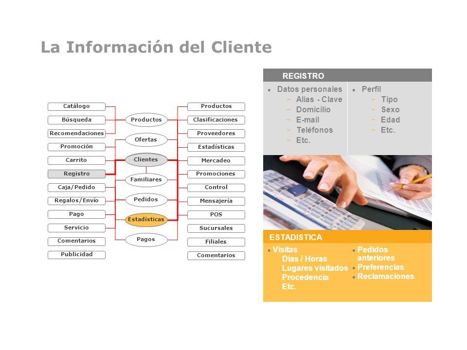 La Información del Cliente
