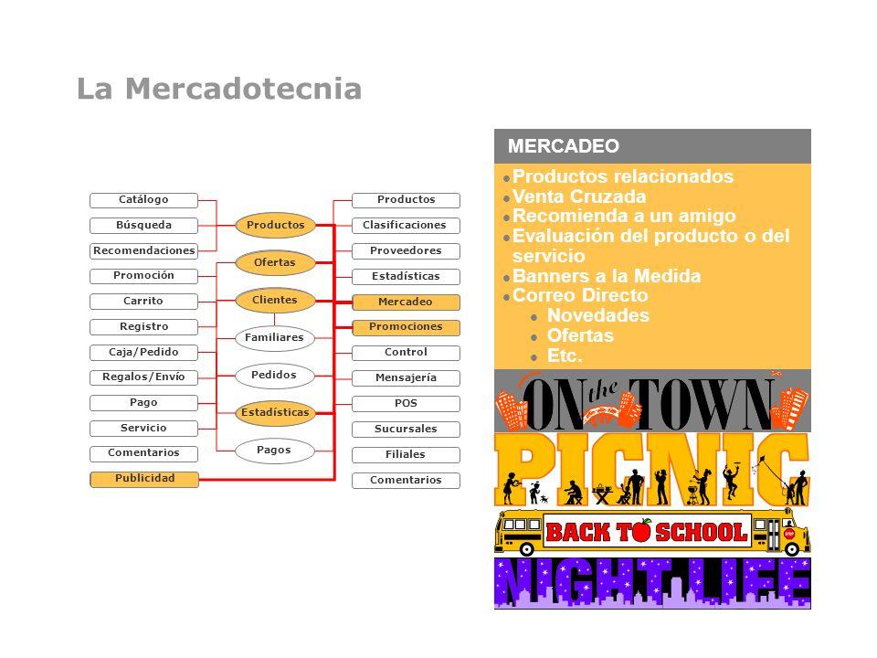 La Mercadotecnia MERCADEO Productos relacionados Venta Cruzada