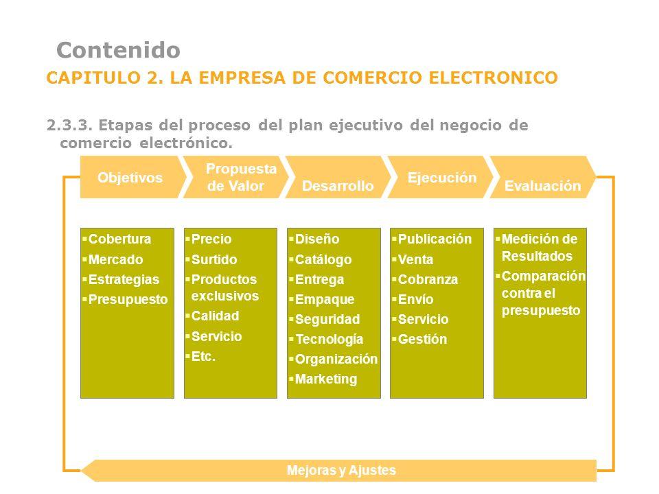 Contenido CAPITULO 2. LA EMPRESA DE COMERCIO ELECTRONICO