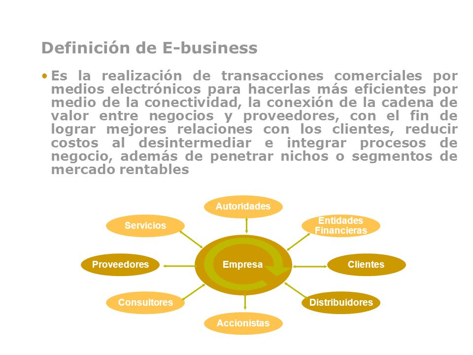 Definición de E-business