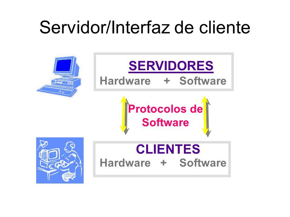 Servidor/Interfaz de cliente
