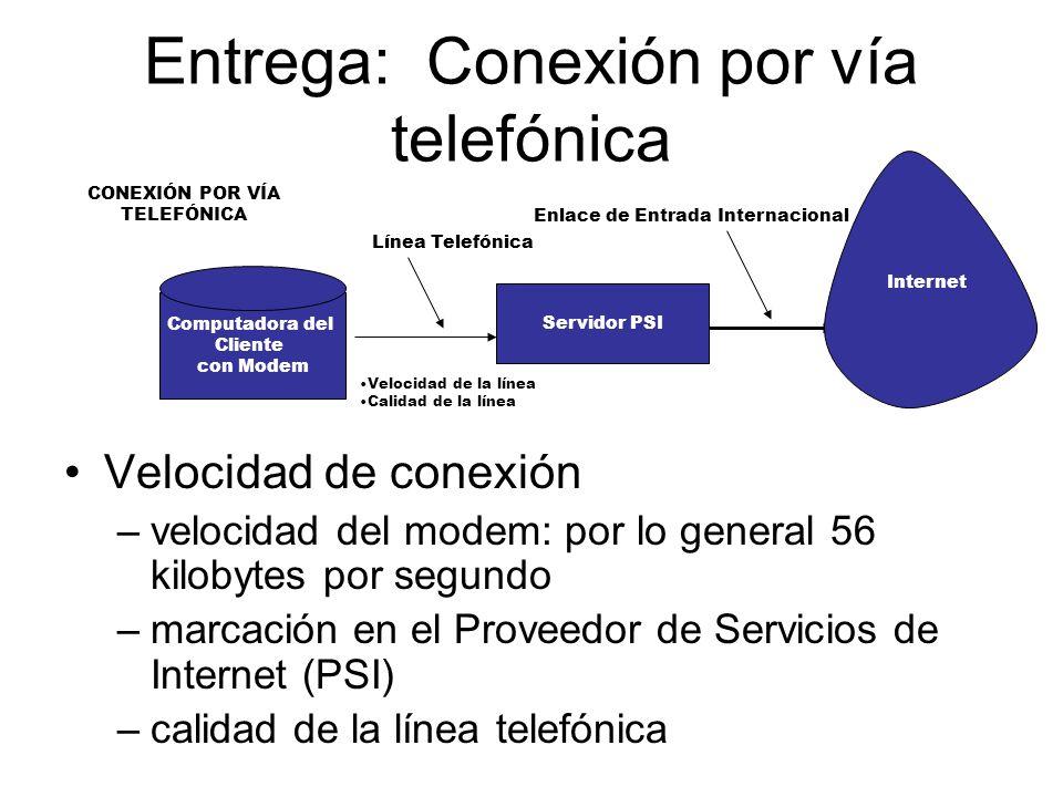 Entrega: Conexión por vía telefónica