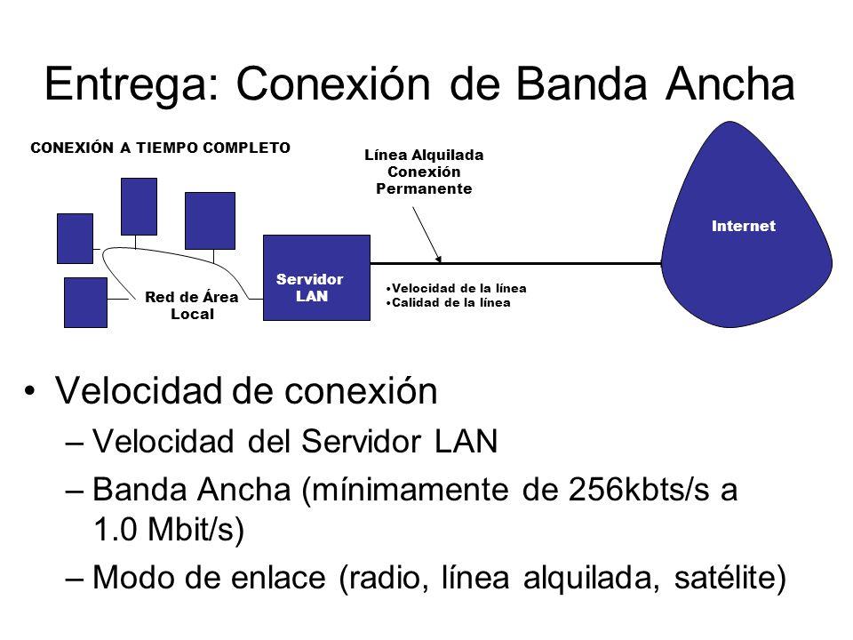 Entrega: Conexión de Banda Ancha
