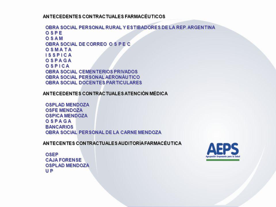 ANTECEDENTES CONTRACTUALES FARMACÉUTICOS
