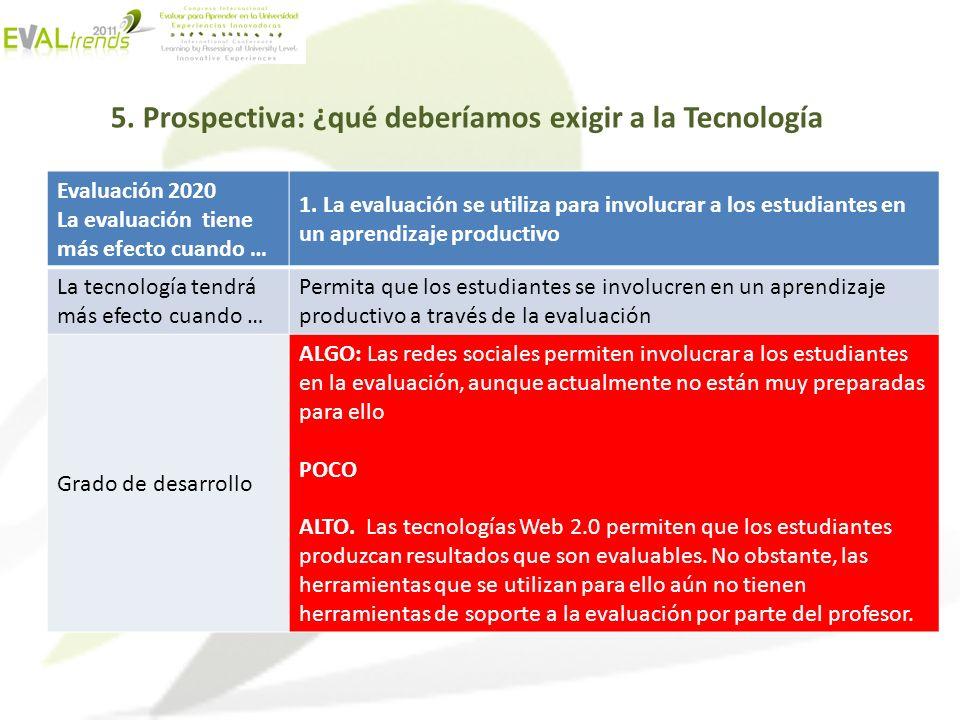 5. Prospectiva: ¿qué deberíamos exigir a la Tecnología