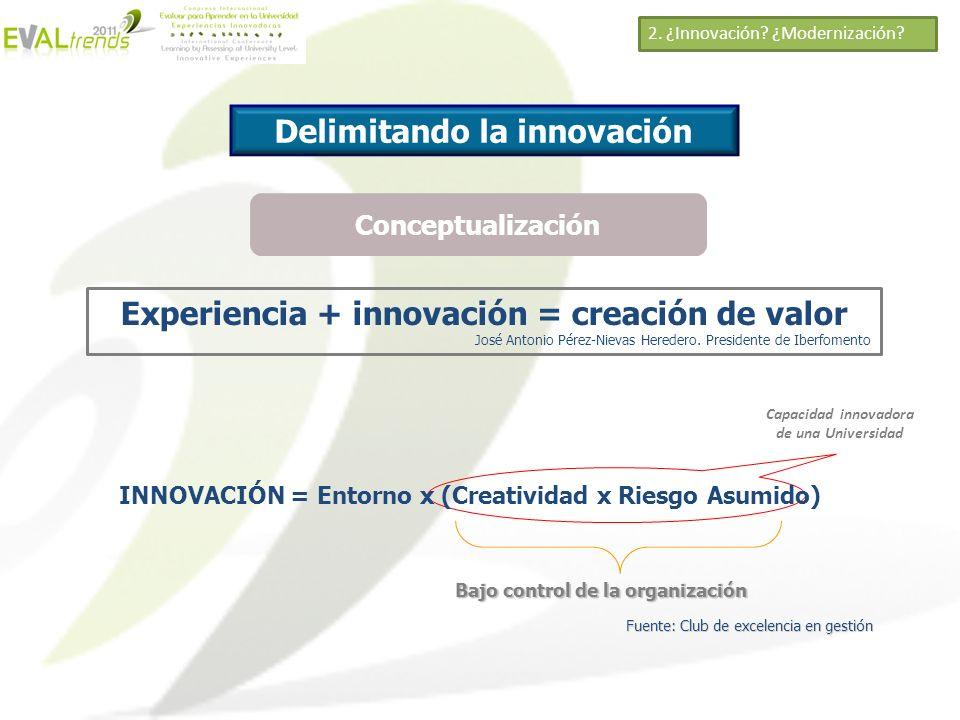 Delimitando la innovación Experiencia + innovación = creación de valor