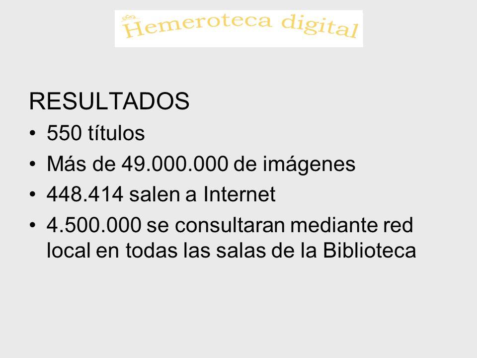 RESULTADOS 550 títulos Más de 49.000.000 de imágenes