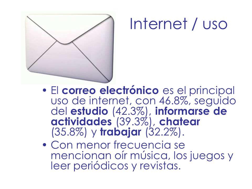 Internet / uso