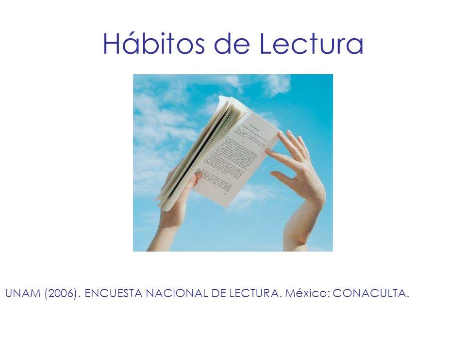 Hábitos de Lectura UNAM (2006). ENCUESTA NACIONAL DE LECTURA. México: CONACULTA.