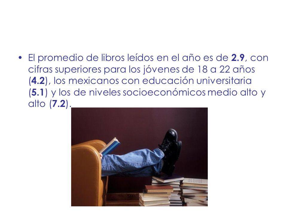 El promedio de libros leídos en el año es de 2