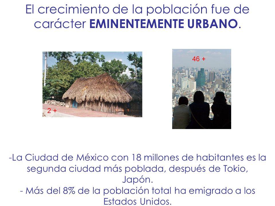 El crecimiento de la población fue de carácter EMINENTEMENTE URBANO.