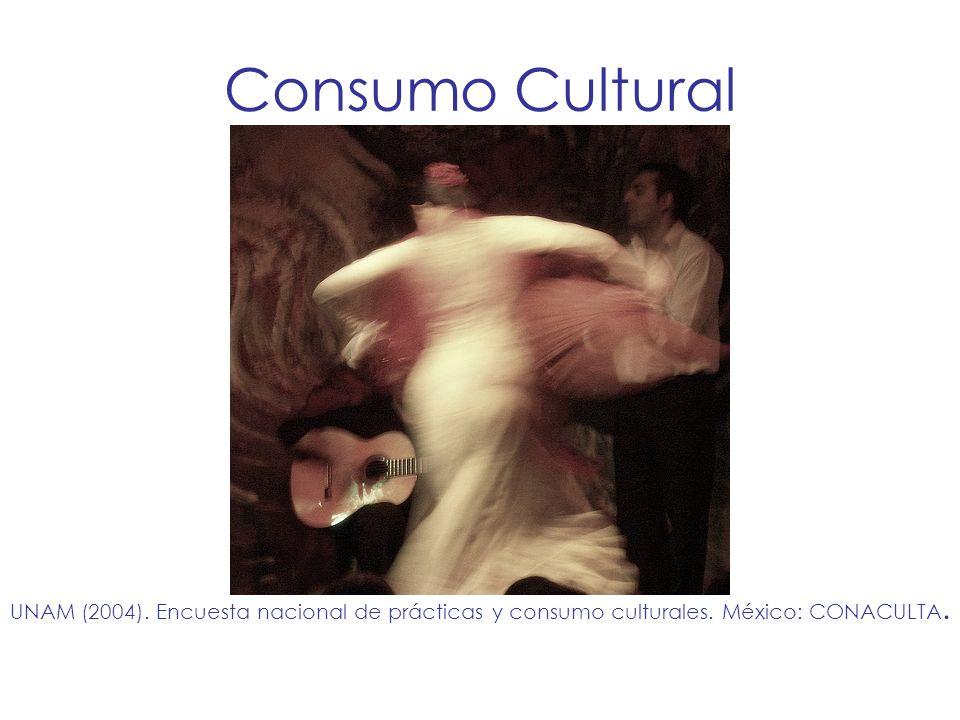 Consumo Cultural UNAM (2004). Encuesta nacional de prácticas y consumo culturales.
