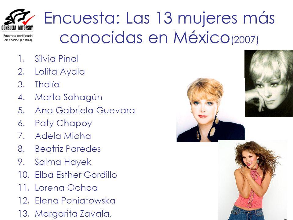 Encuesta: Las 13 mujeres más conocidas en México(2007)