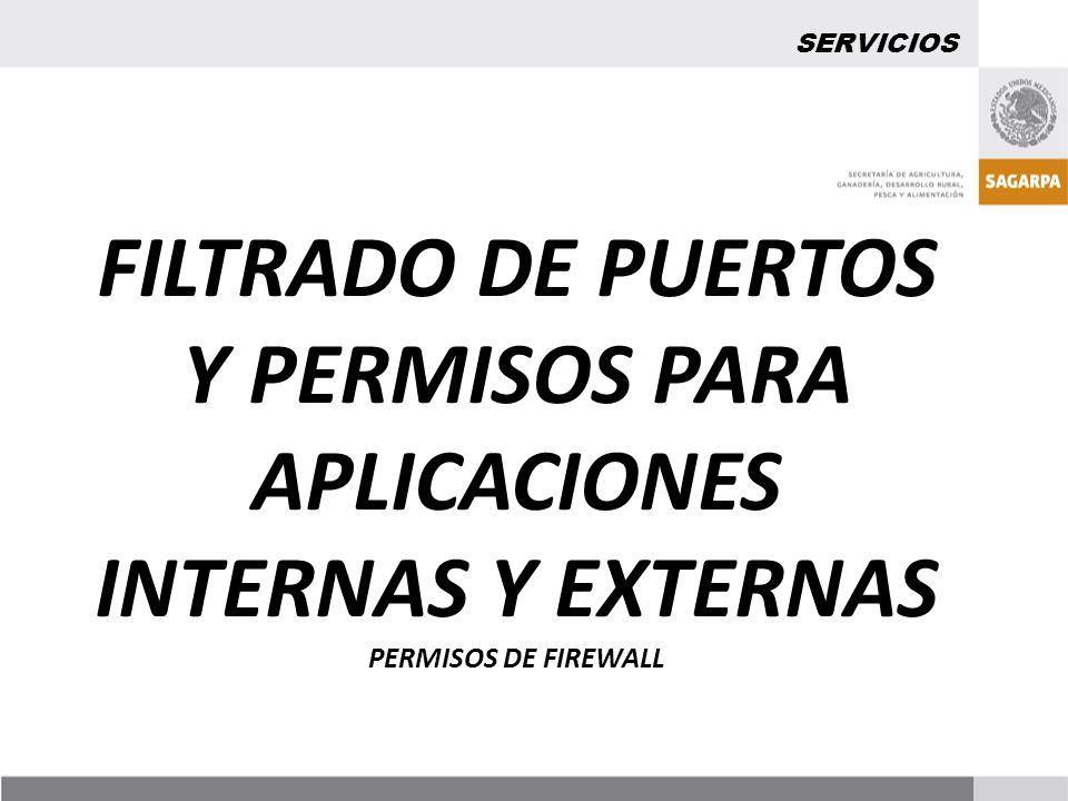 Y PERMISOS PARA APLICACIONES INTERNAS Y EXTERNAS