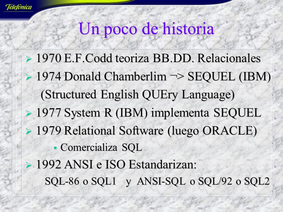 Un poco de historia 1970 E.F.Codd teoriza BB.DD. Relacionales