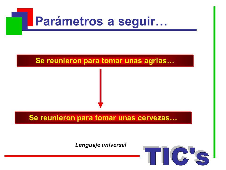 Parámetros a seguir… TIC s Se reunieron para tomar unas agrias…