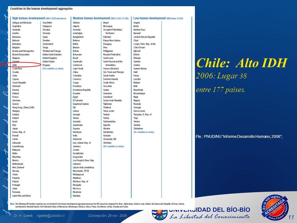 Chile: Alto IDH 2006: Lugar 38 entre 177 países.