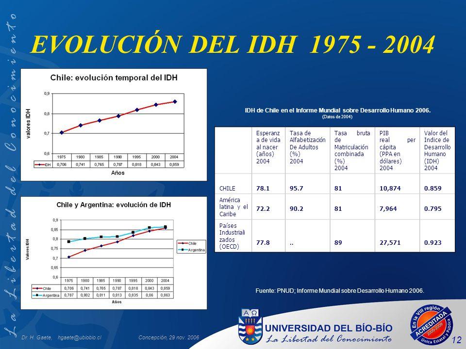 IDH de Chile en el Informe Mundial sobre Desarrollo Humano 2006.