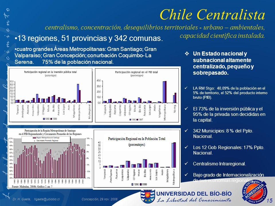 Chile Centralista centralismo, concentración, desequilibrios territoriales - urbano – ambientales, capacidad científica instalada.