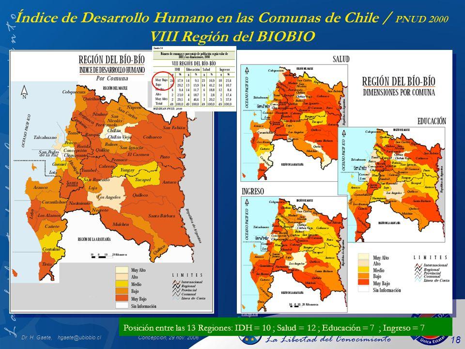 Índice de Desarrollo Humano en las Comunas de Chile / PNUD 2000 VIII Región del BIOBIO