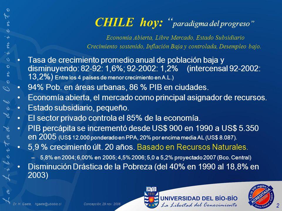 CHILE hoy: paradigma del progreso Economía Abierta, Libre Mercado, Estado Subsidiario Crecimiento sostenido, Inflación Baja y controlada, Desempleo bajo.