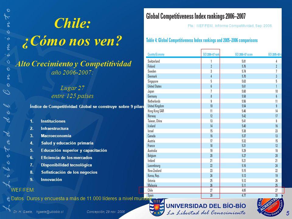 Chile: ¿Cómo nos ven Alto Crecimiento y Competitividad año 2006-2007: Lugar 27 entre 125 países