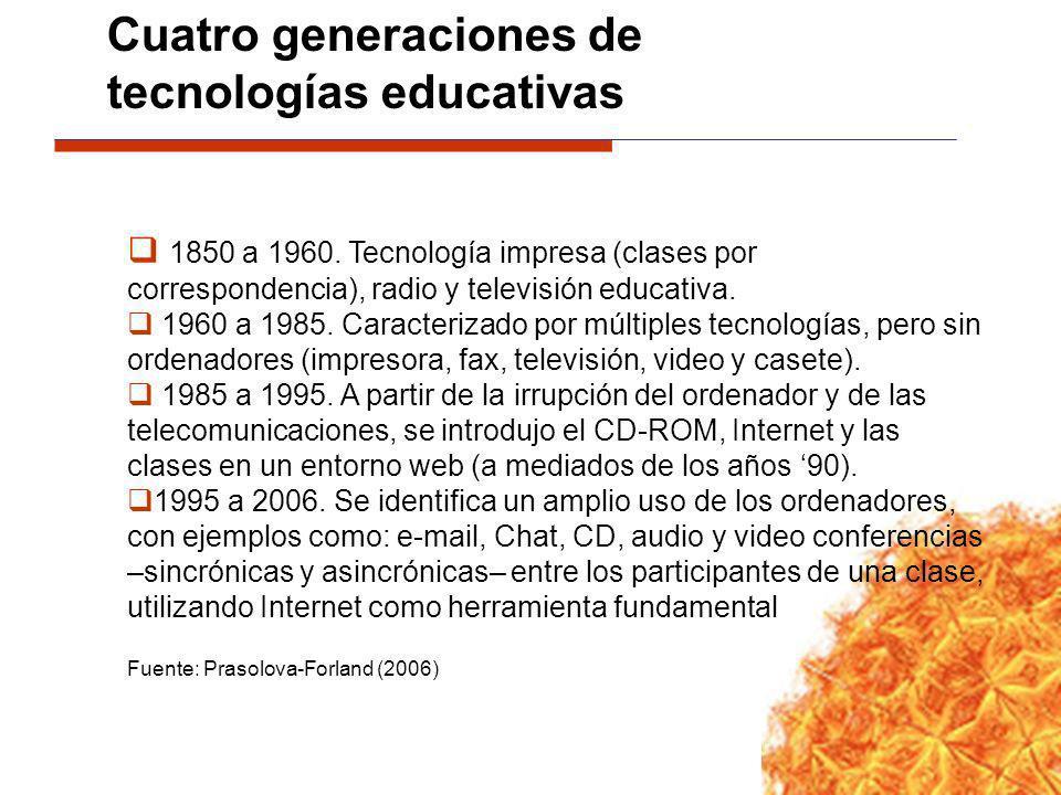 Cuatro generaciones de tecnologías educativas