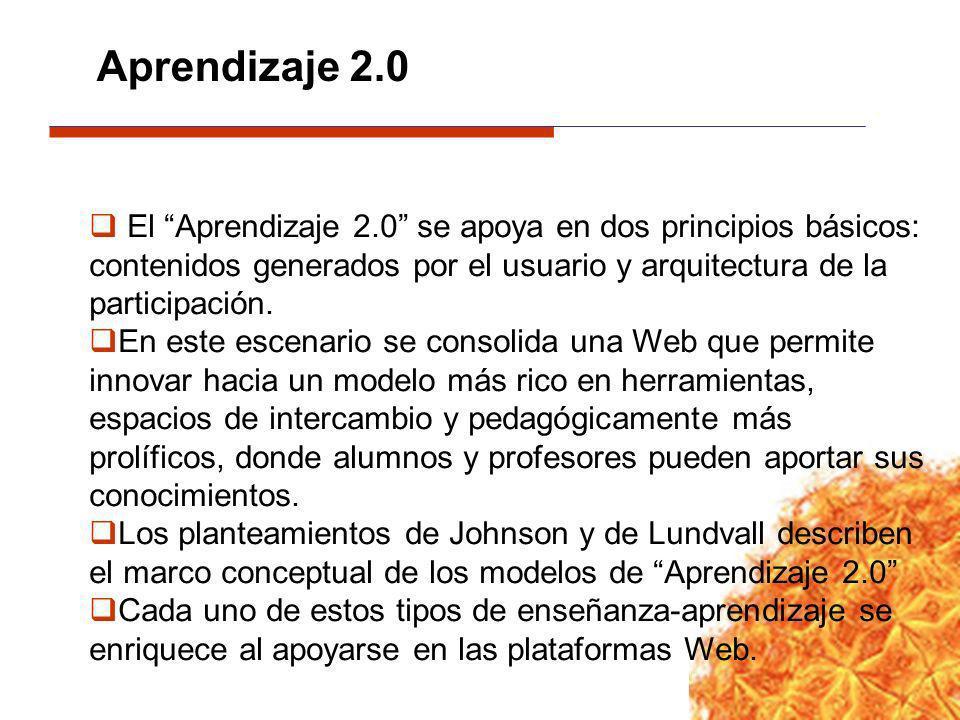 Aprendizaje 2.0 El Aprendizaje 2.0 se apoya en dos principios básicos: contenidos generados por el usuario y arquitectura de la participación.