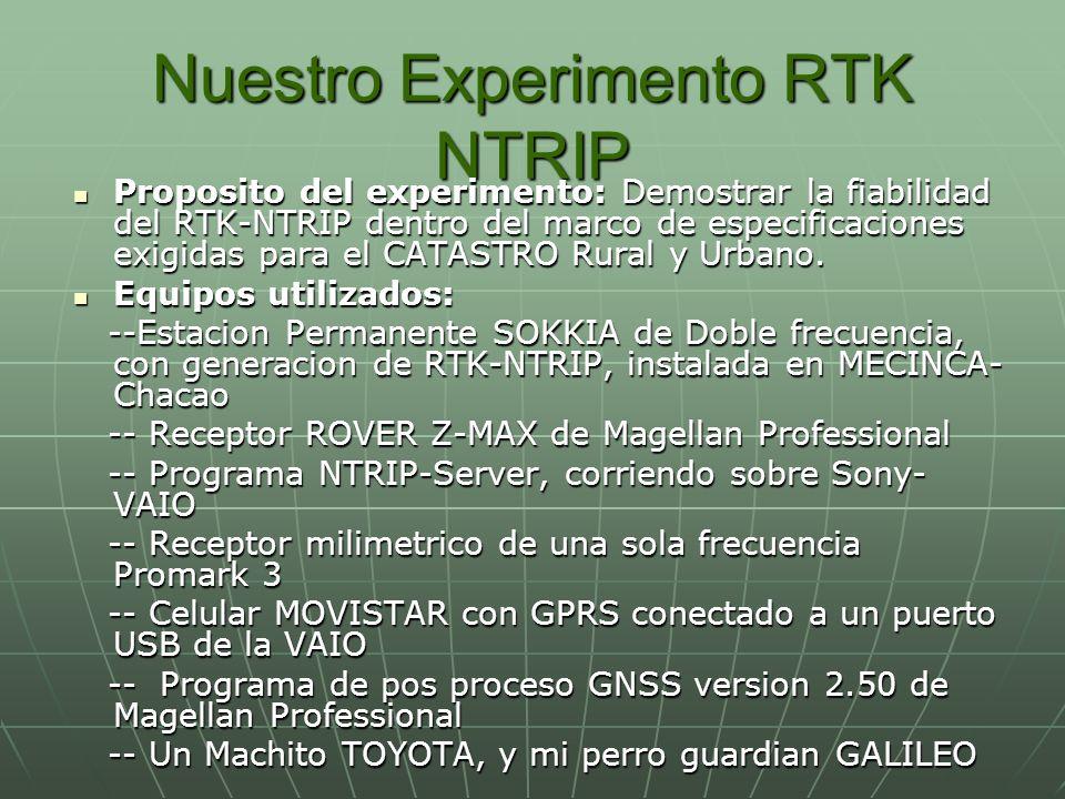 Nuestro Experimento RTK NTRIP