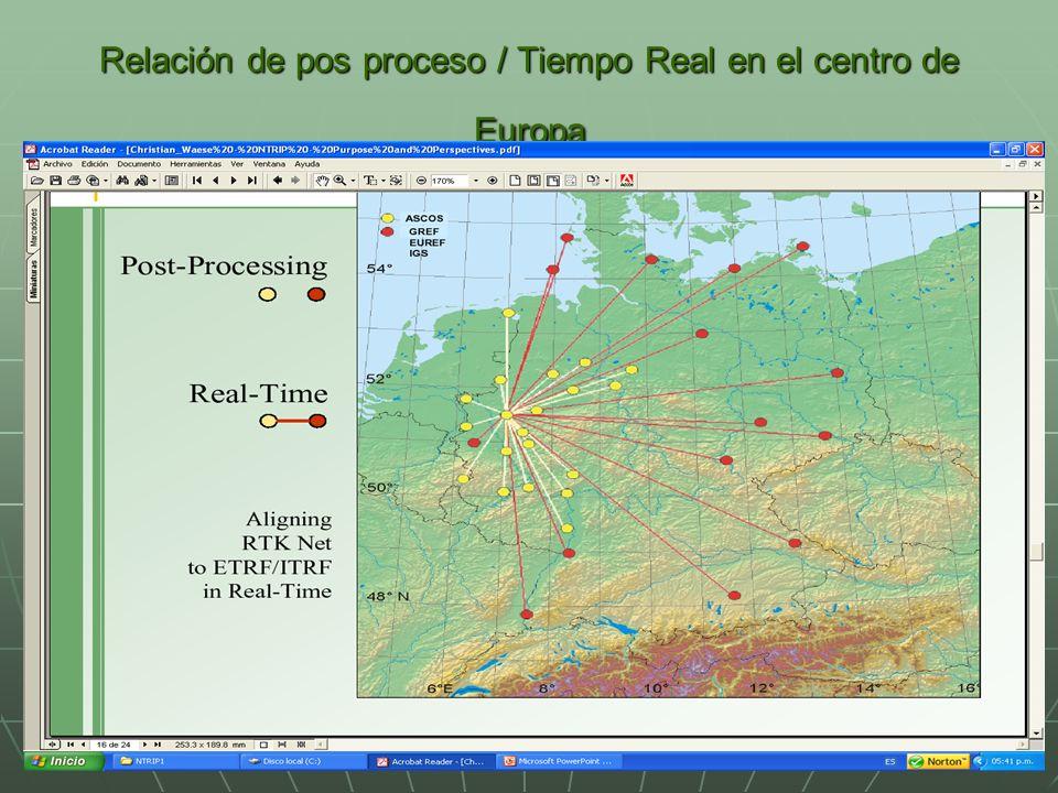 Relación de pos proceso / Tiempo Real en el centro de Europa