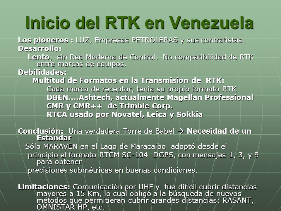 Inicio del RTK en Venezuela