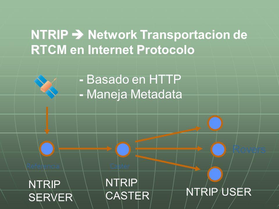 NTRIP  Network Transportacion de RTCM en Internet Protocolo