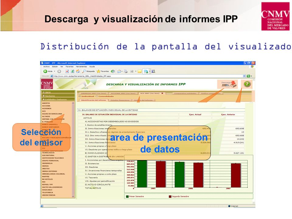 Descarga y visualización de informes IPP Filtros de la información