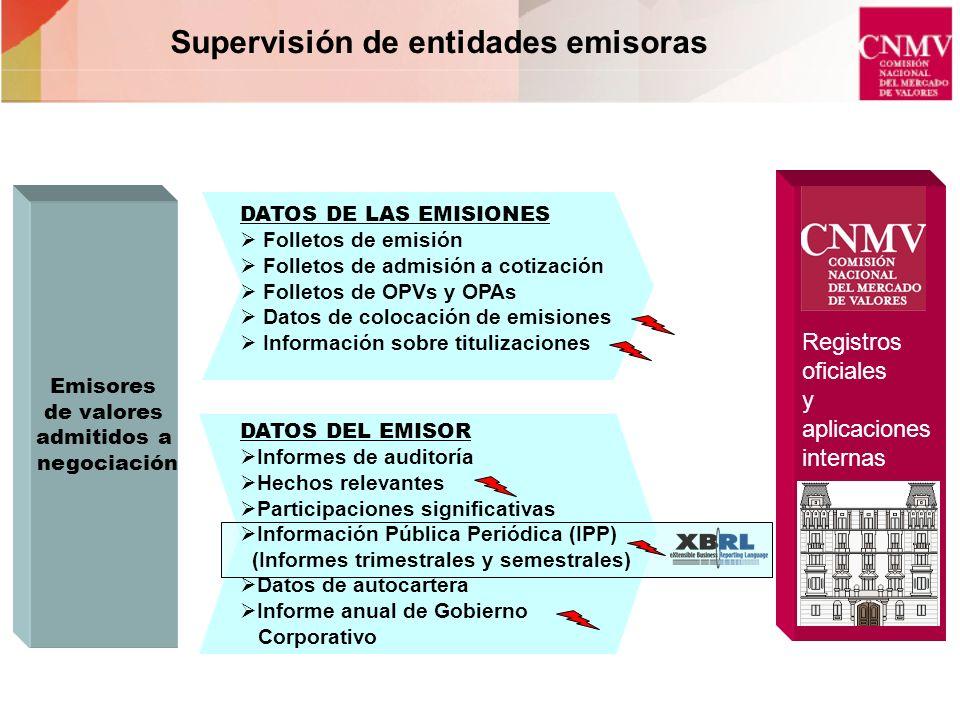 Supervisión de entidades emisoras