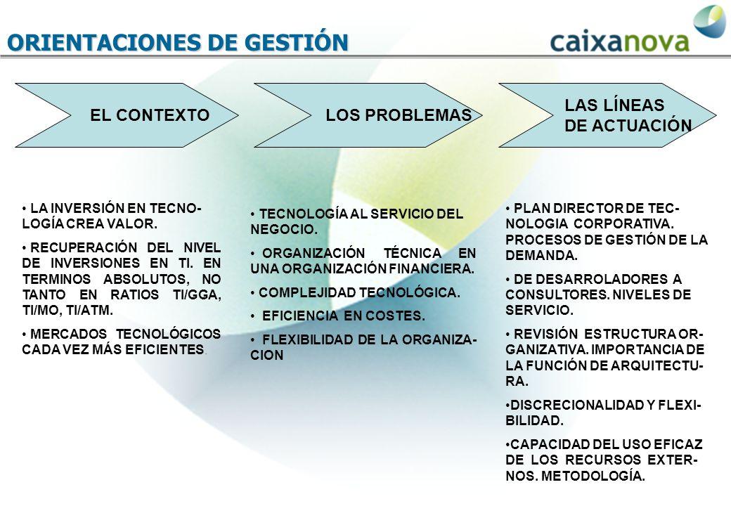 ORIENTACIONES DE GESTIÓN