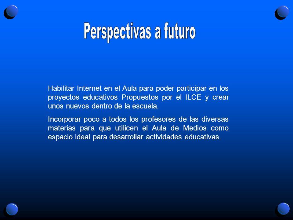 Perspectivas a futuro
