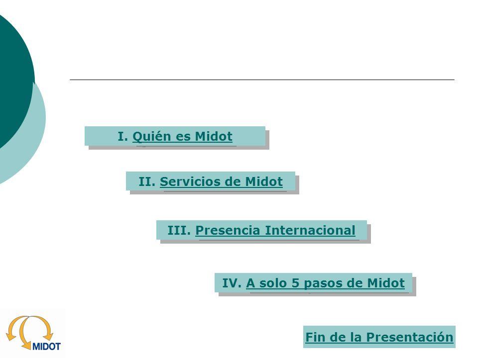 III. Presencia Internacional