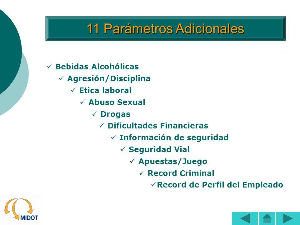 11 Parámetros Adicionales