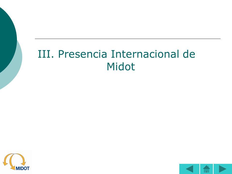 III. Presencia Internacional de Midot