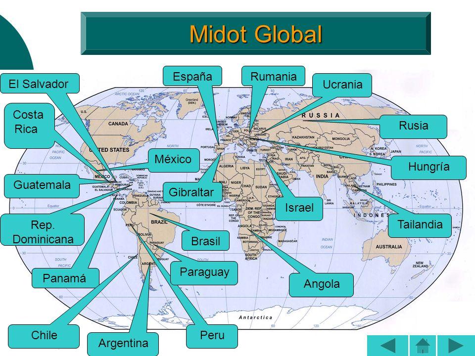 Midot Global España Rumania El Salvador Ucrania Costa Rica Rusia