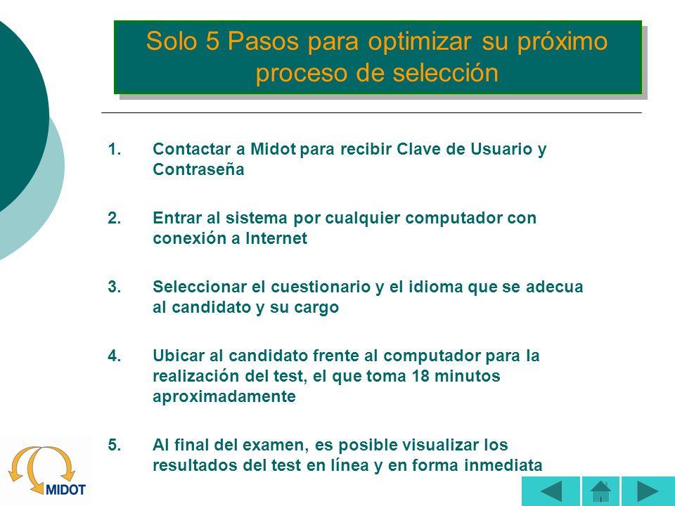 Solo 5 Pasos para optimizar su próximo proceso de selección