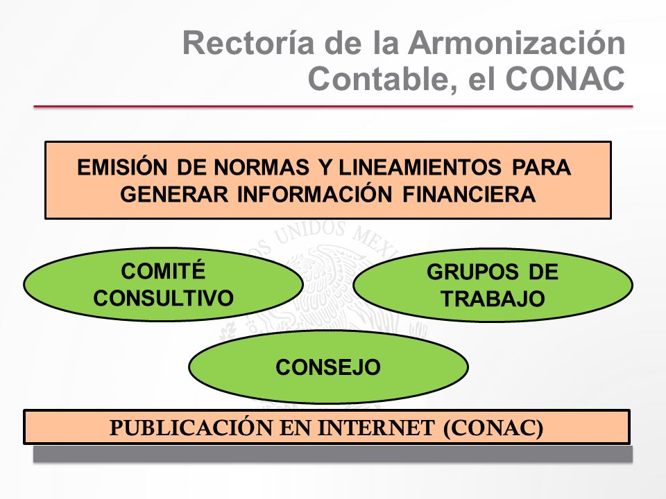 Rectoría de la Armonización Contable, el CONAC