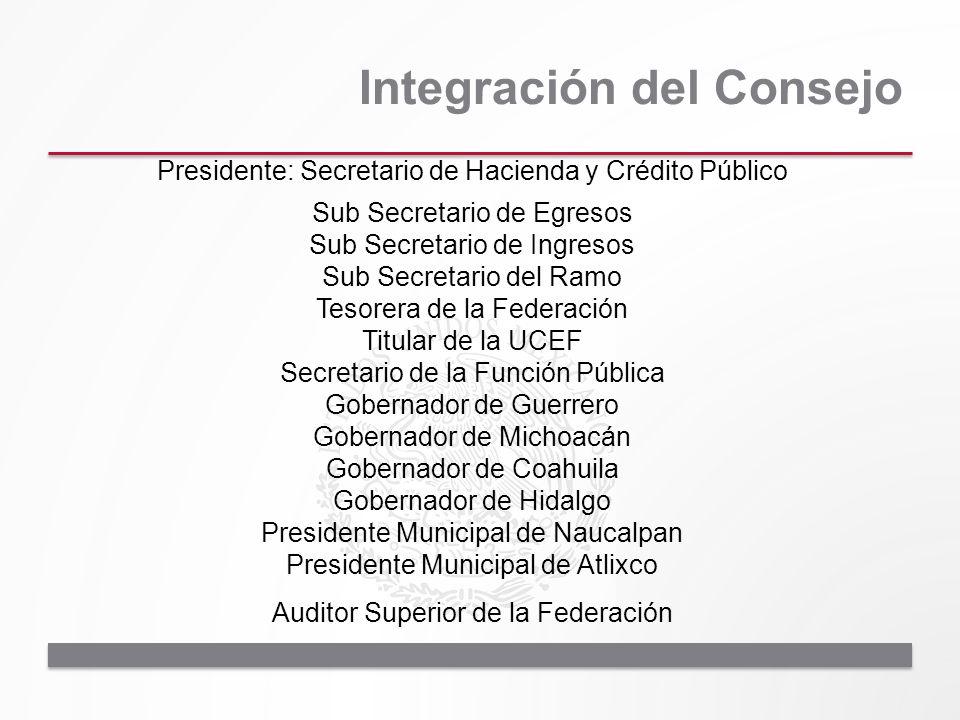 Integración del Consejo