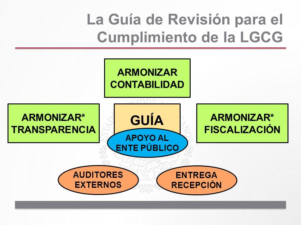 La Guía de Revisión para el Cumplimiento de la LGCG