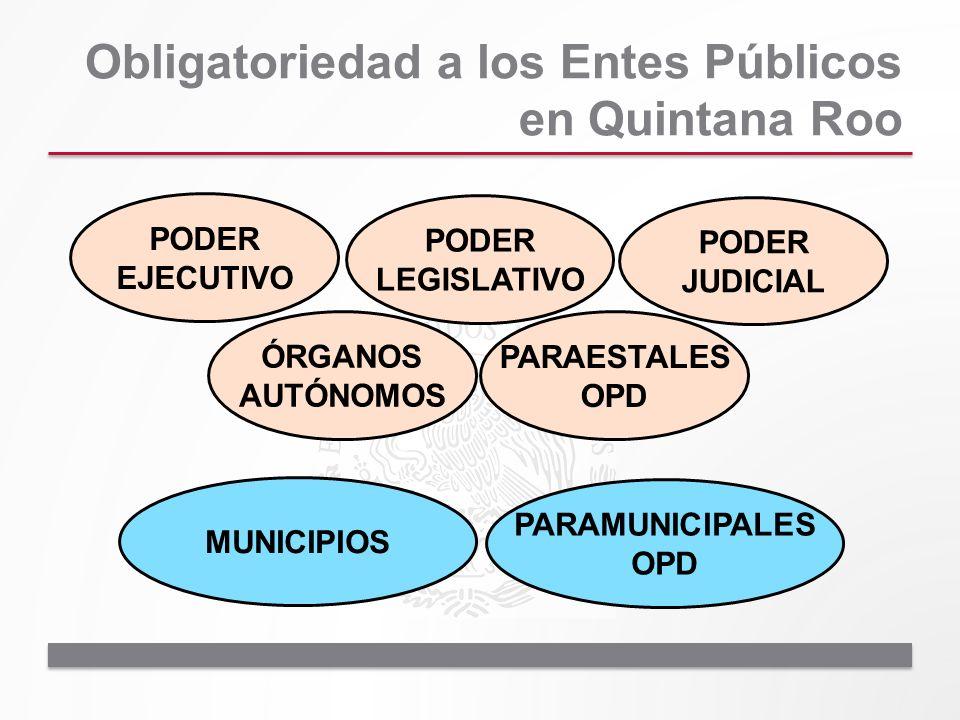 Obligatoriedad a los Entes Públicos en Quintana Roo