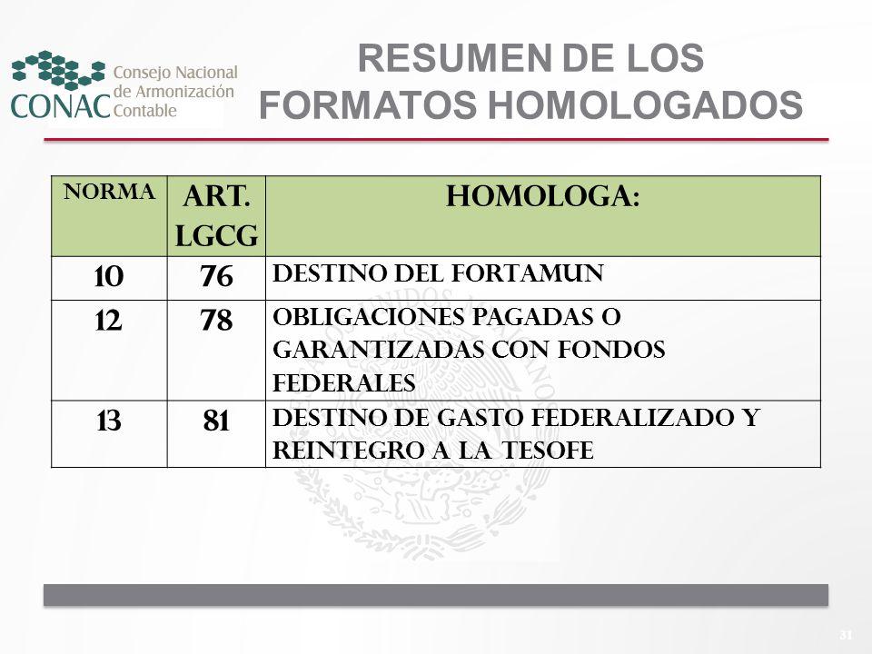 RESUMEN DE LOS FORMATOS HOMOLOGADOS